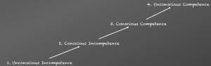 4 stages linear